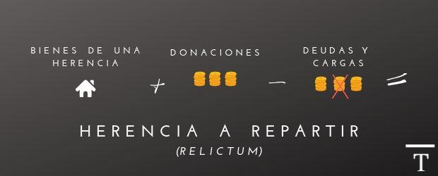 Algunas donaciones perjudican la legitima